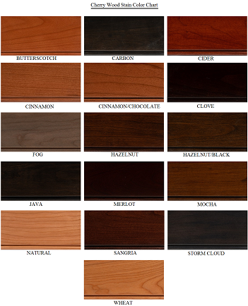 Cabinet Door Finishes Styles Painted